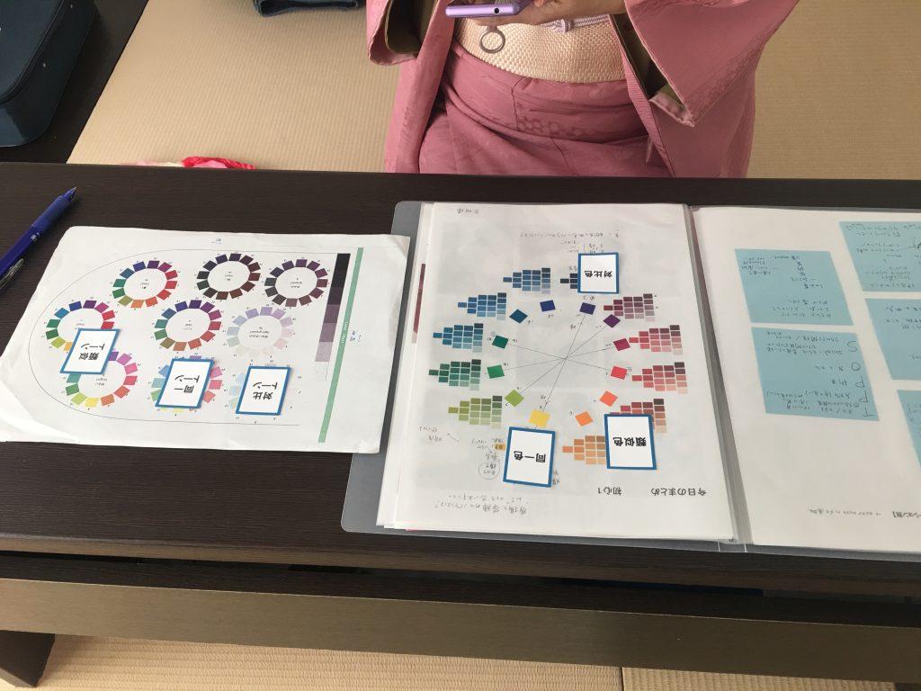 キモノワールドライフ 着付け教室 色彩理論 コーディネート方法
